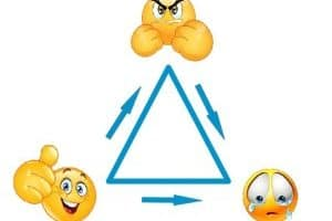 Треугольник Карпмана. Четыре причины в нем находиться.